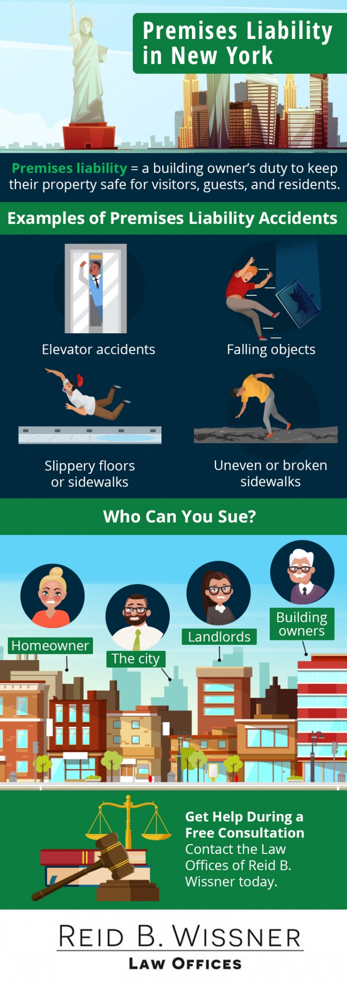 Premises liability in new york infographic