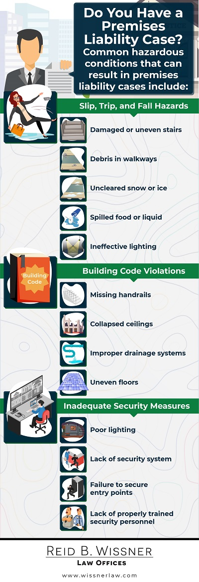 premises liability infographic